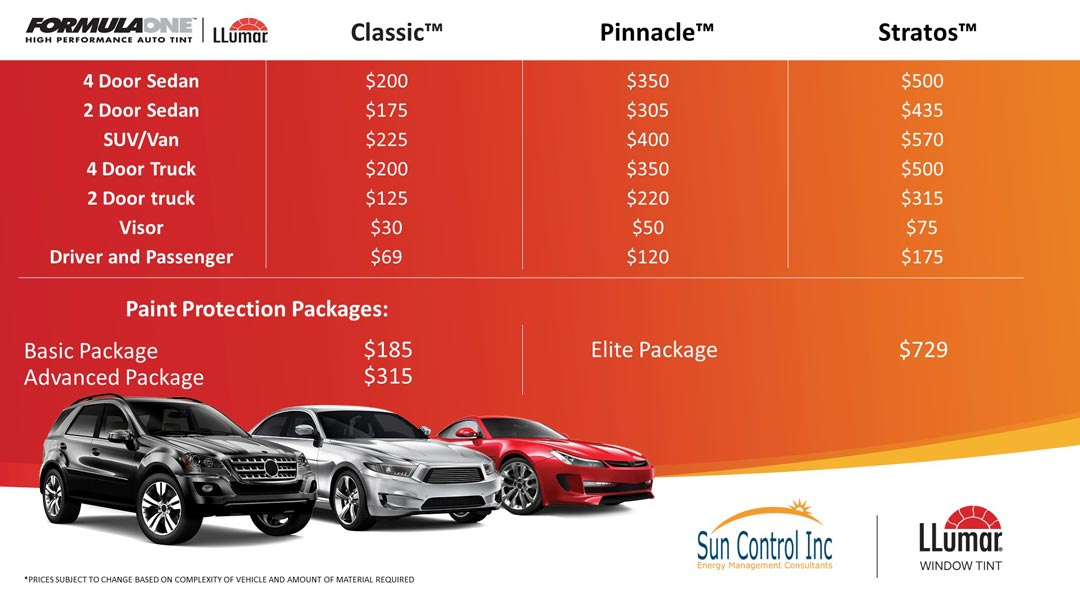 Auto Window Tinting Services in West Virginia | Vehicle ...